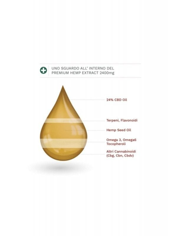 Конопено масло Enecta 2400 мг. info